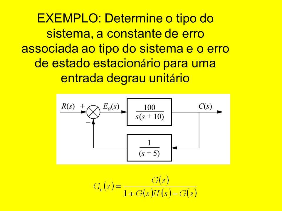 EXEMPLO: Determine o tipo do sistema, a constante de erro associada ao tipo do sistema e o erro de estado estacionário para uma entrada degrau unitário