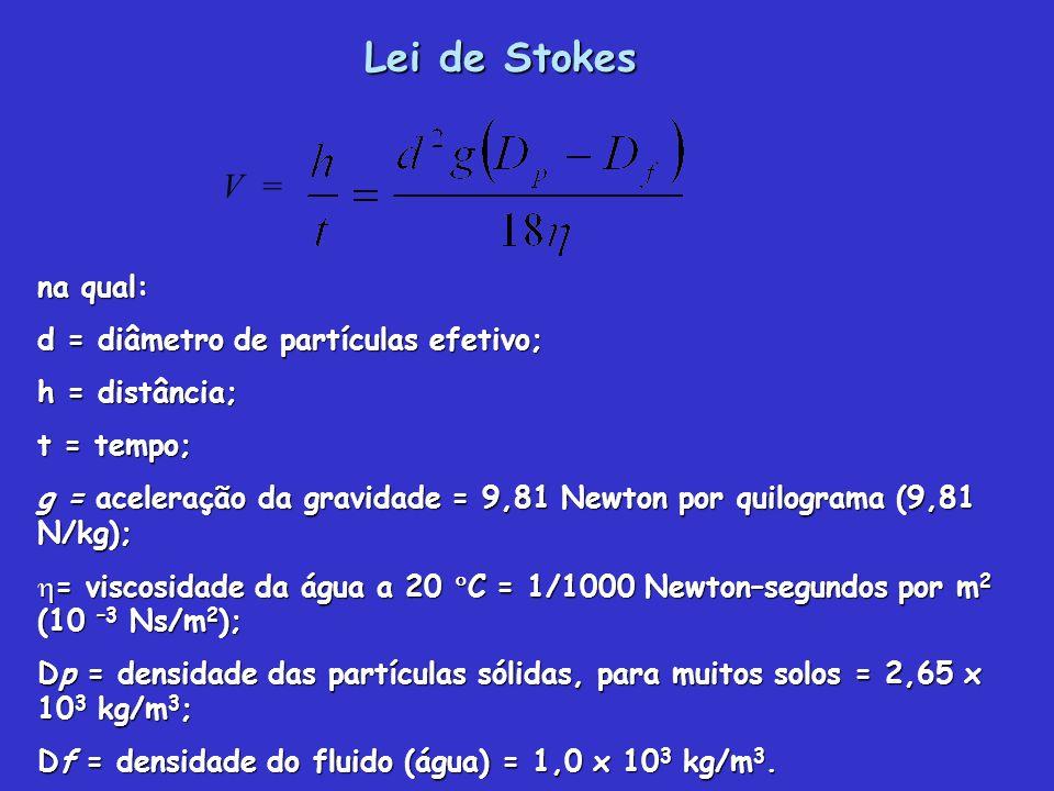 Lei de Stokes V = na qual: d = diâmetro de partículas efetivo;