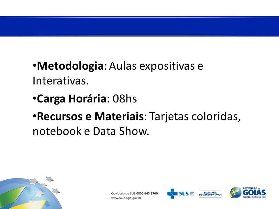Metodologia: Aulas expositivas e Interativas.