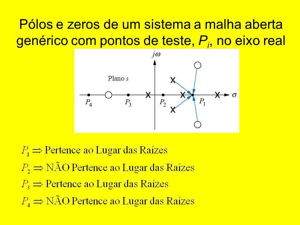 Pólos e zeros de um sistema a malha aberta genérico com pontos de teste, Pi, no eixo real