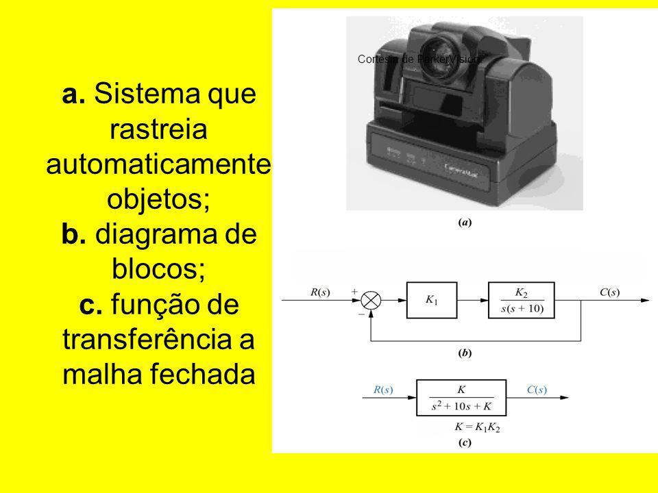 a. Sistema que rastreia automaticamente objetos; b
