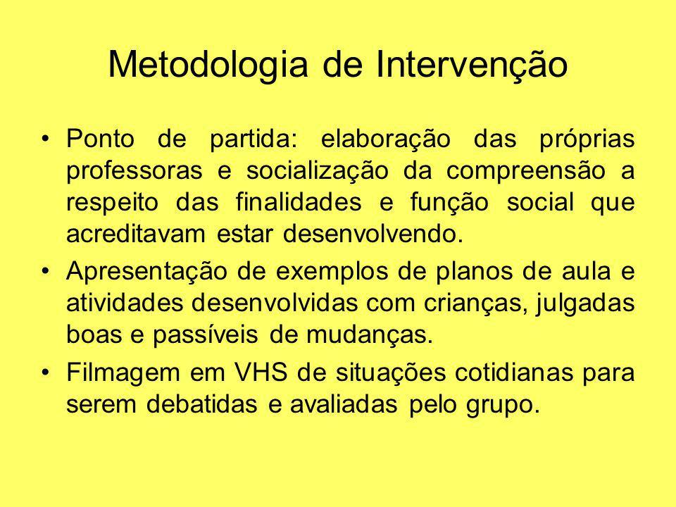 Metodologia de Intervenção