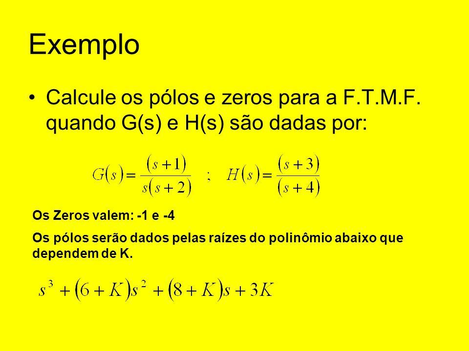 Exemplo Calcule os pólos e zeros para a F.T.M.F. quando G(s) e H(s) são dadas por: Os Zeros valem: -1 e -4.