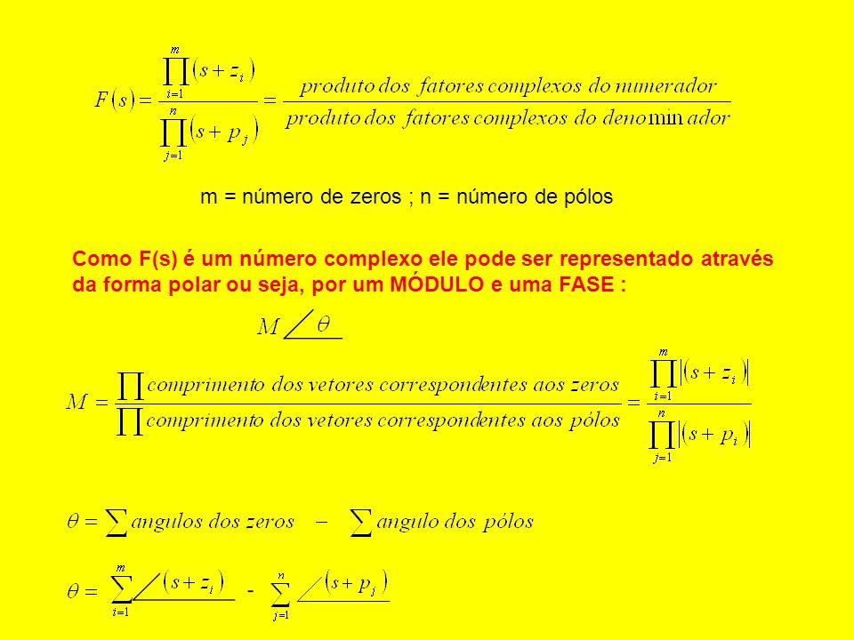 m = número de zeros ; n = número de pólos