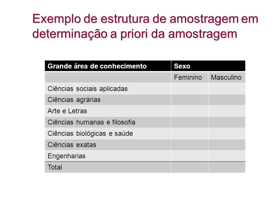 Exemplo de estrutura de amostragem em determinação a priori da amostragem