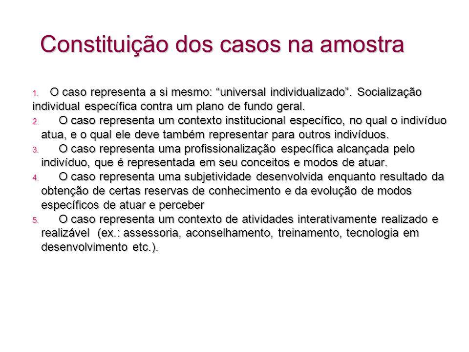 Constituição dos casos na amostra
