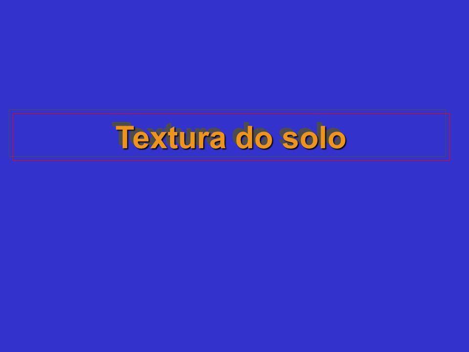 Textura do solo