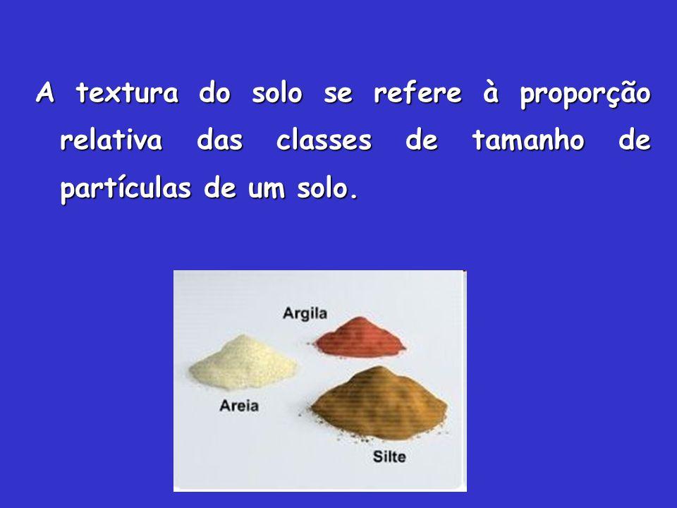 A textura do solo se refere à proporção relativa das classes de tamanho de partículas de um solo.