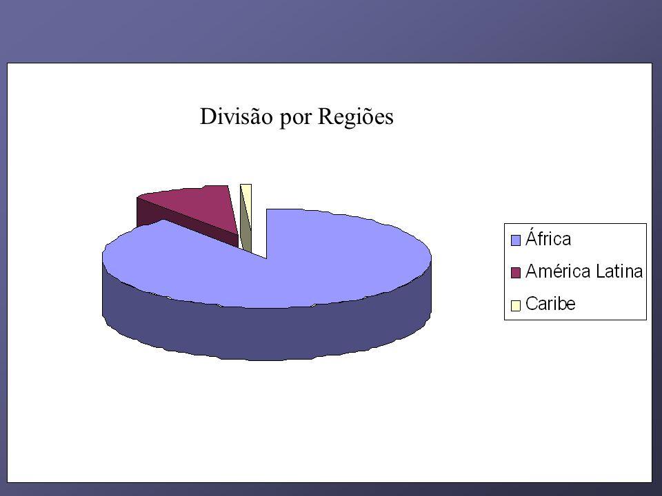 Divisão por Regiões