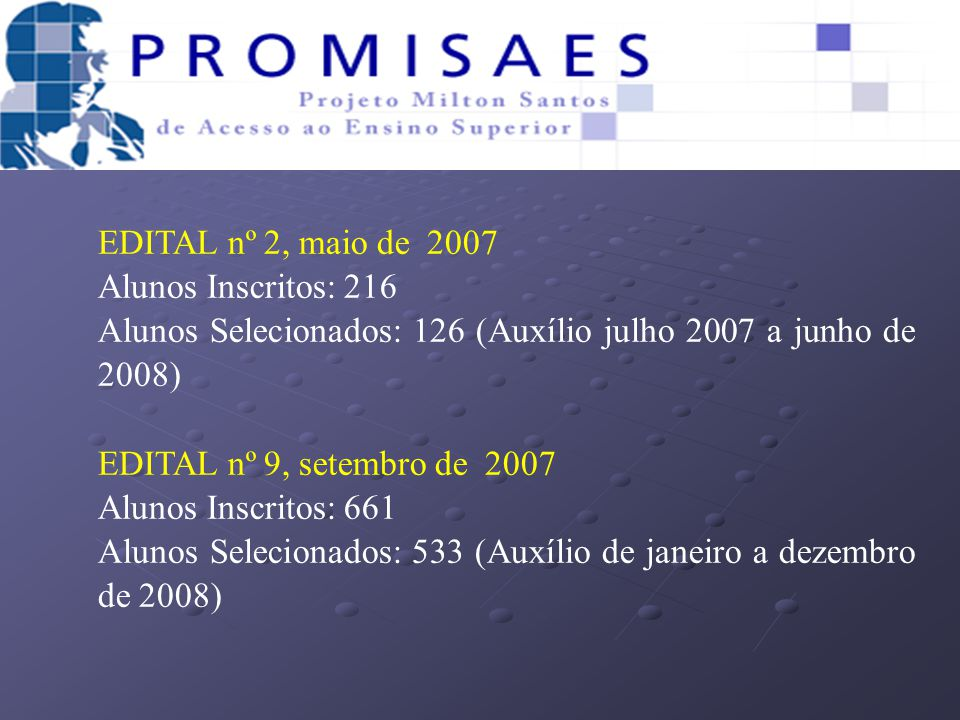 EDITAL nº 2, maio de 2007 Alunos Inscritos: 216. Alunos Selecionados: 126 (Auxílio julho 2007 a junho de 2008)