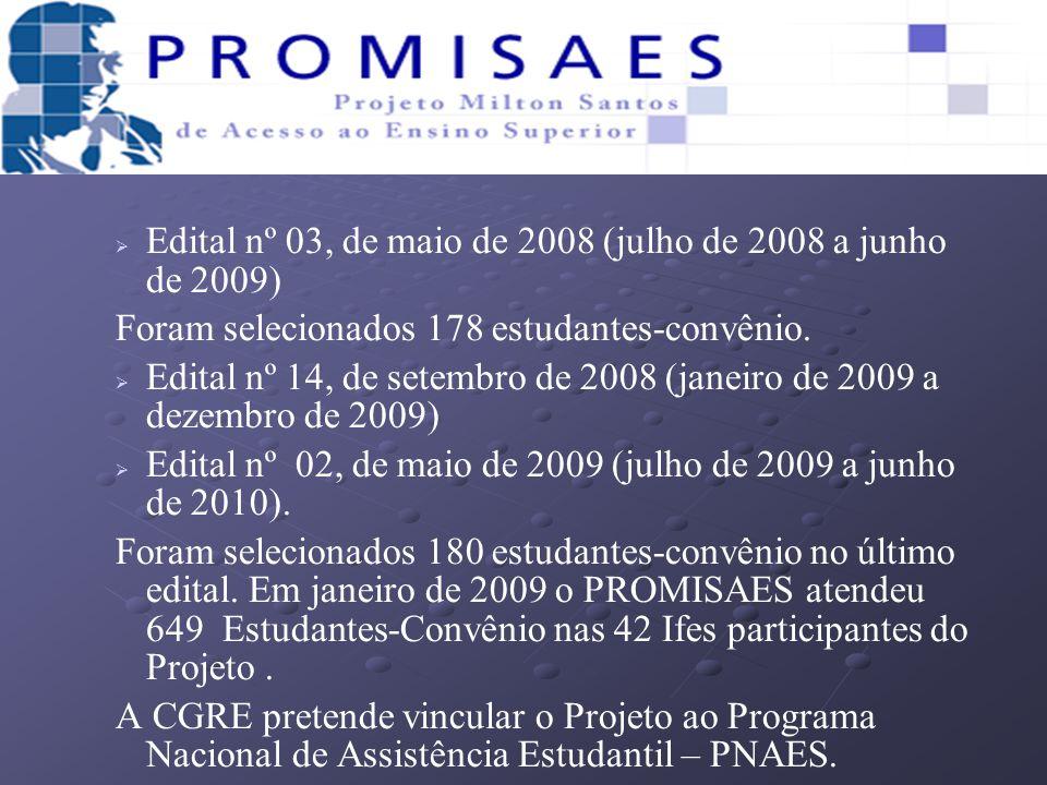 Edital nº 03, de maio de 2008 (julho de 2008 a junho de 2009)