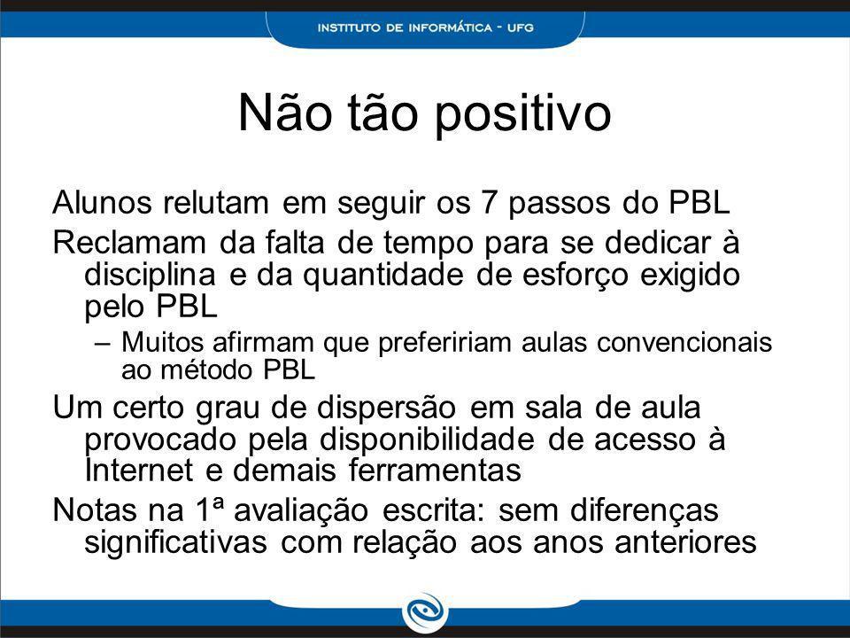 Não tão positivo Alunos relutam em seguir os 7 passos do PBL
