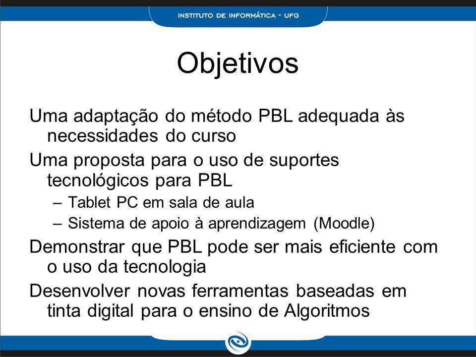 Objetivos Uma adaptação do método PBL adequada às necessidades do curso. Uma proposta para o uso de suportes tecnológicos para PBL.