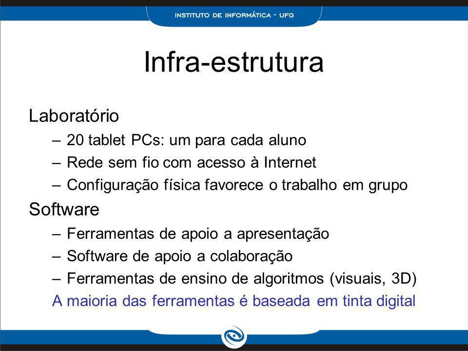 Infra-estrutura Laboratório Software 20 tablet PCs: um para cada aluno