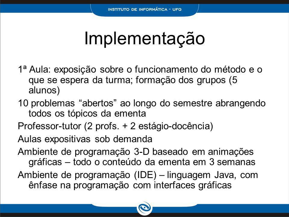Implementação 1ª Aula: exposição sobre o funcionamento do método e o que se espera da turma; formação dos grupos (5 alunos)
