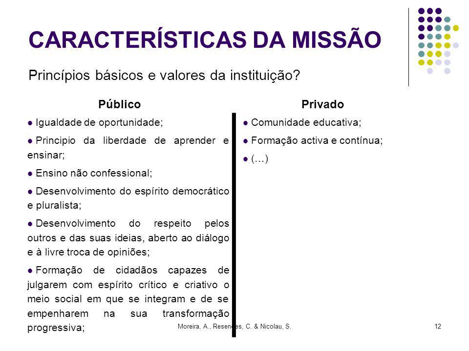 CARACTERÍSTICAS DA MISSÃO