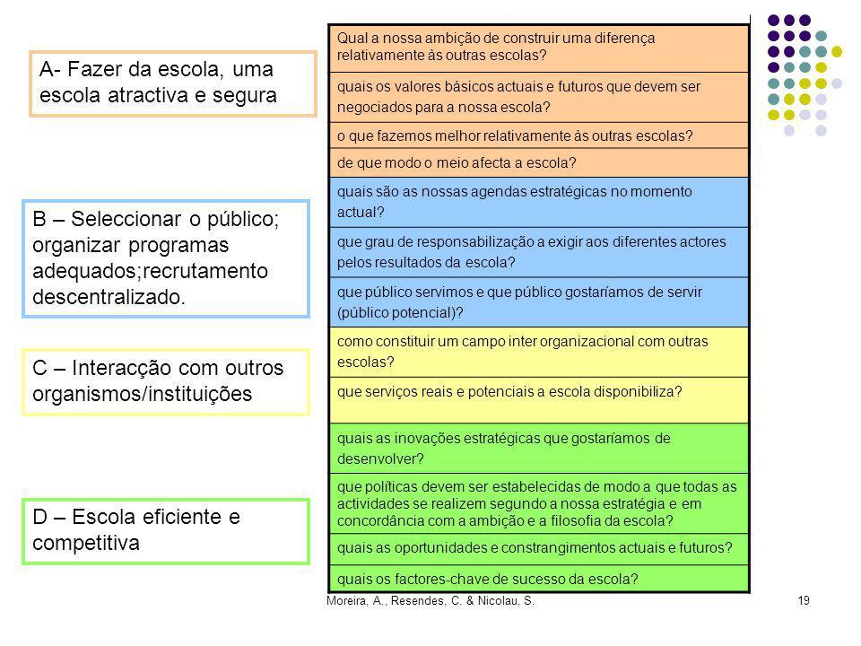 Moreira, A., Resendes, C. & Nicolau, S.