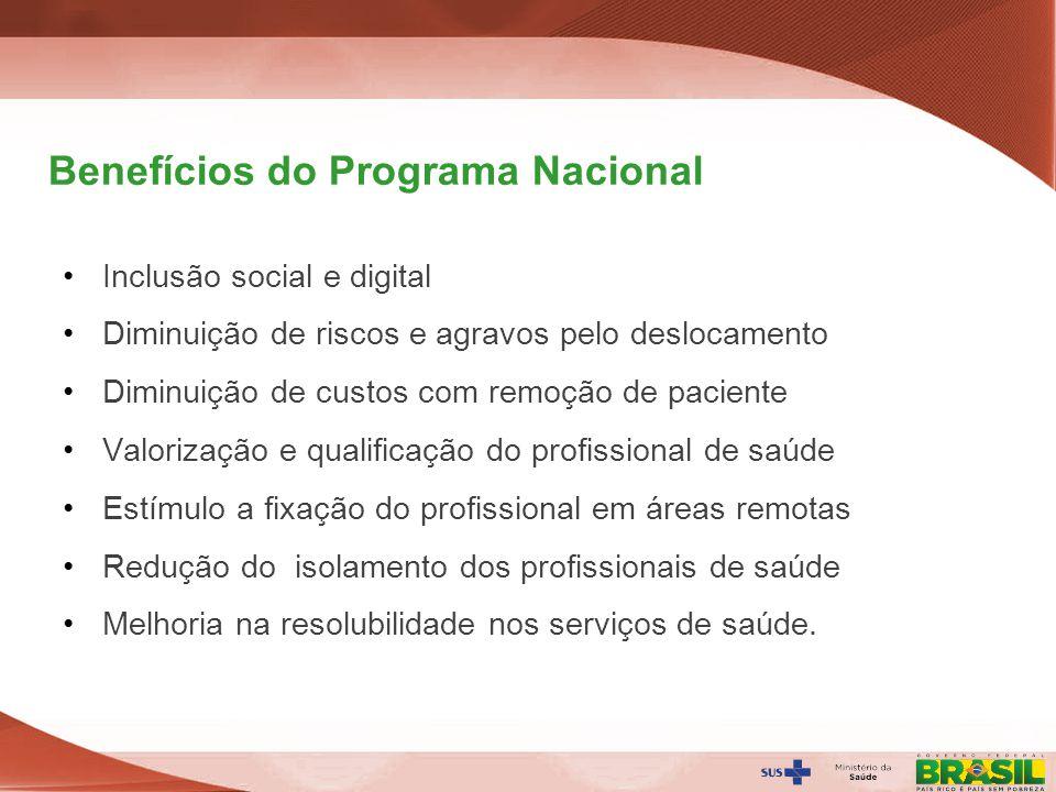 Benefícios do Programa Nacional