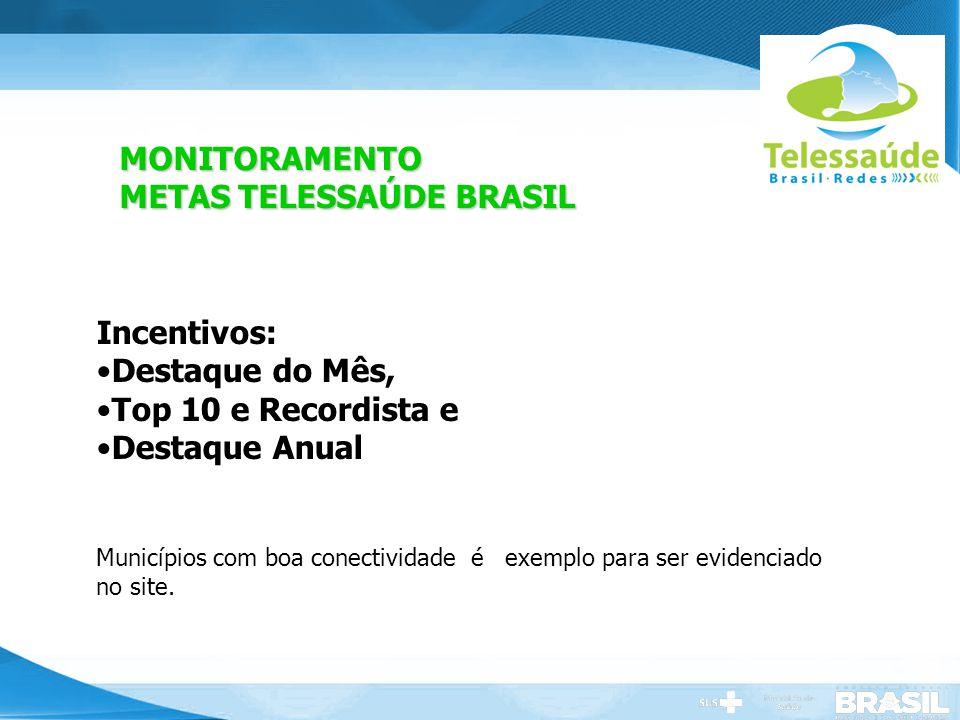 METAS TELESSAÚDE BRASIL