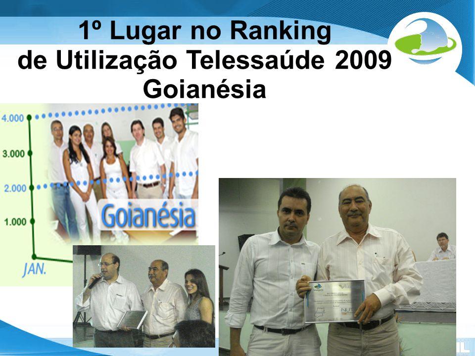 1º Lugar no Ranking de Utilização Telessaúde 2009