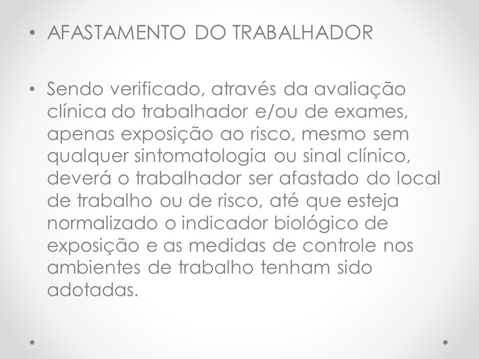 AFASTAMENTO DO TRABALHADOR