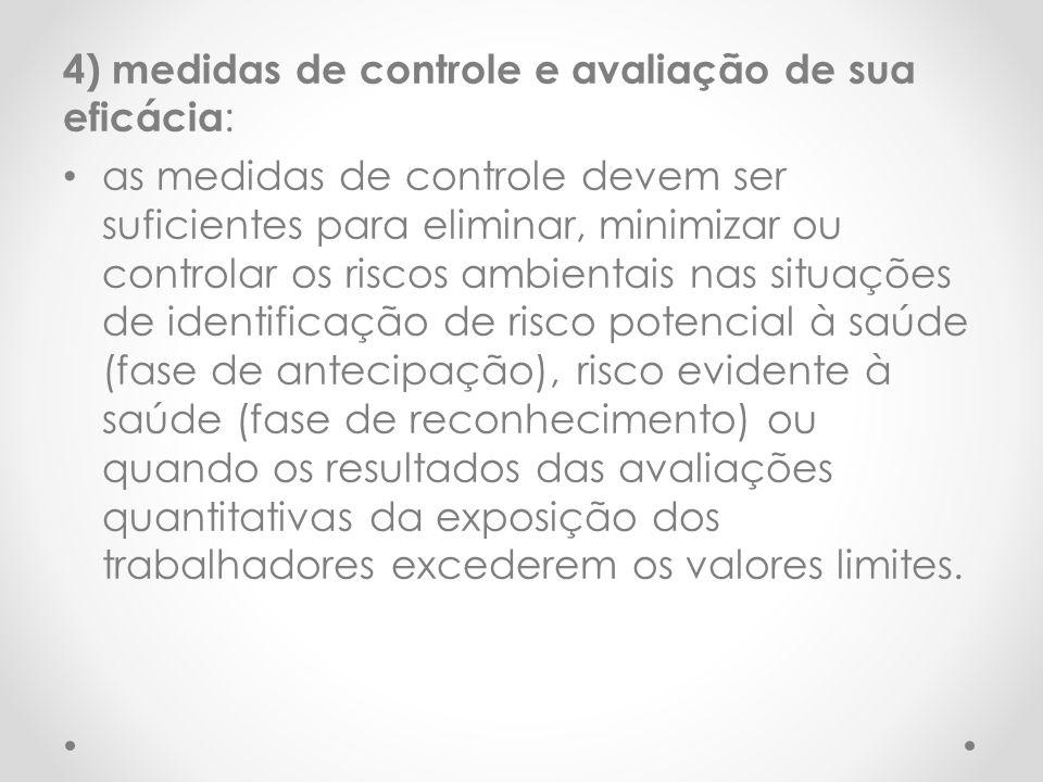 4) medidas de controle e avaliação de sua eficácia: