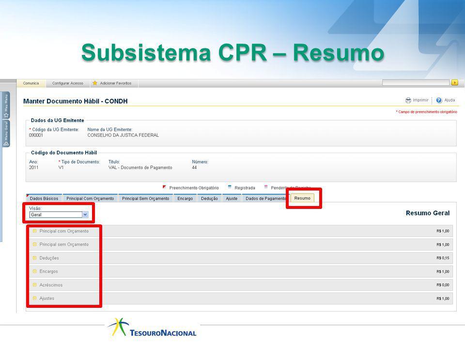 Subsistema CPR – Resumo