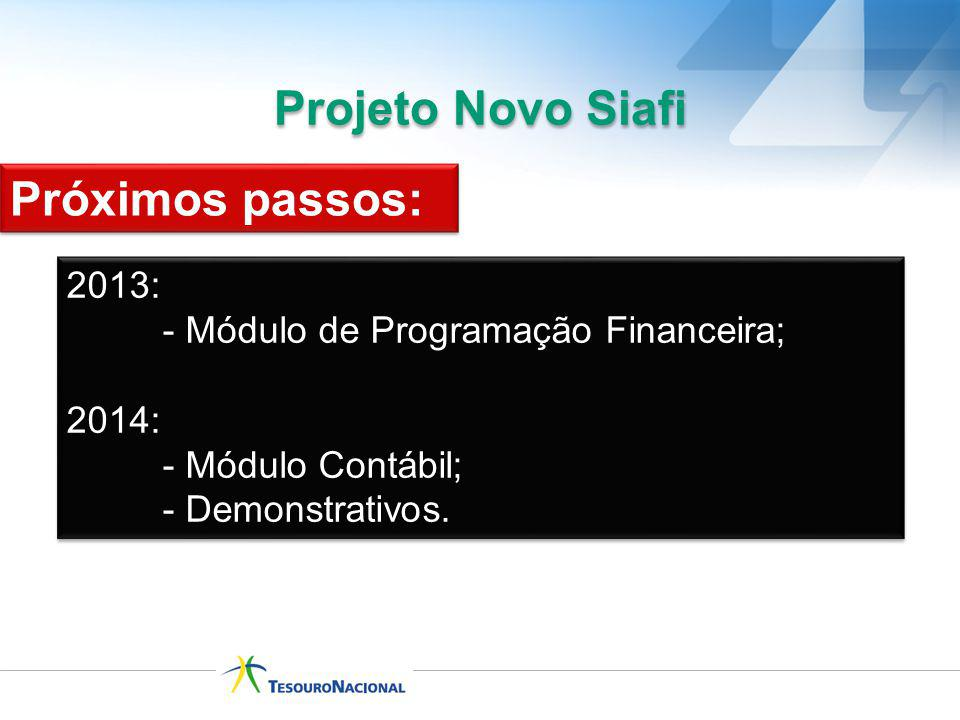 Projeto Novo Siafi Próximos passos: 2013: