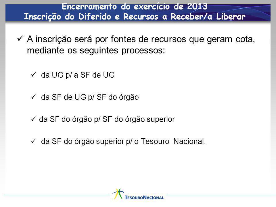 Encerramento do exercício de 2013 Inscrição do Diferido e Recursos a Receber/a Liberar