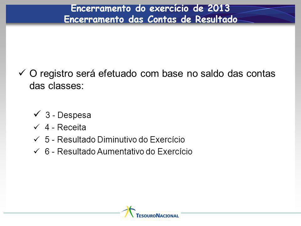 Encerramento do exercício de 2013 Encerramento das Contas de Resultado