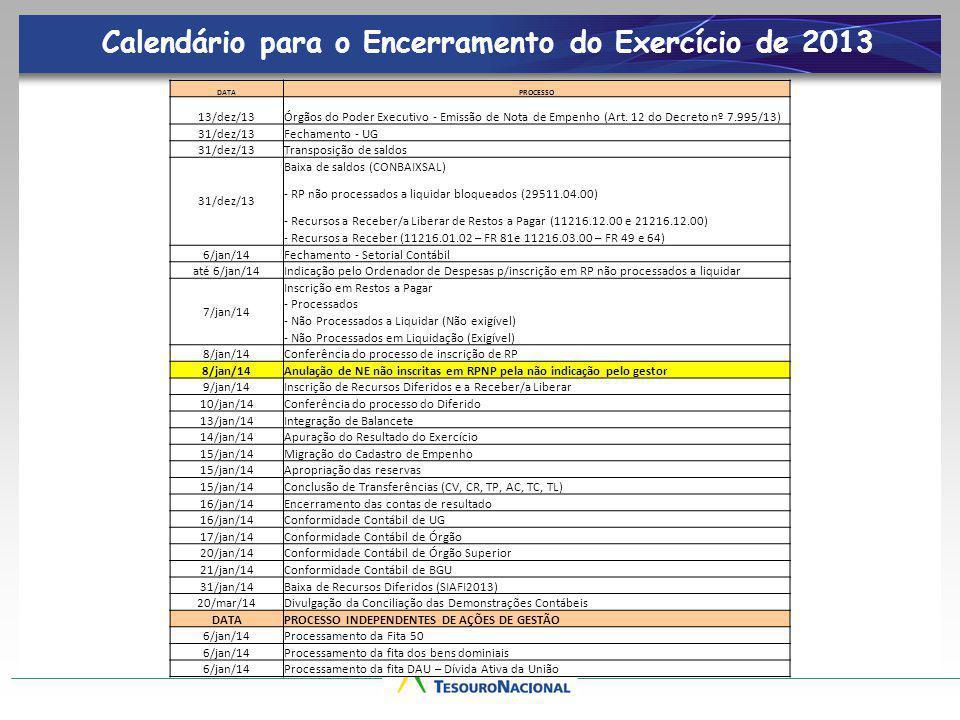 Calendário para o Encerramento do Exercício de 2013
