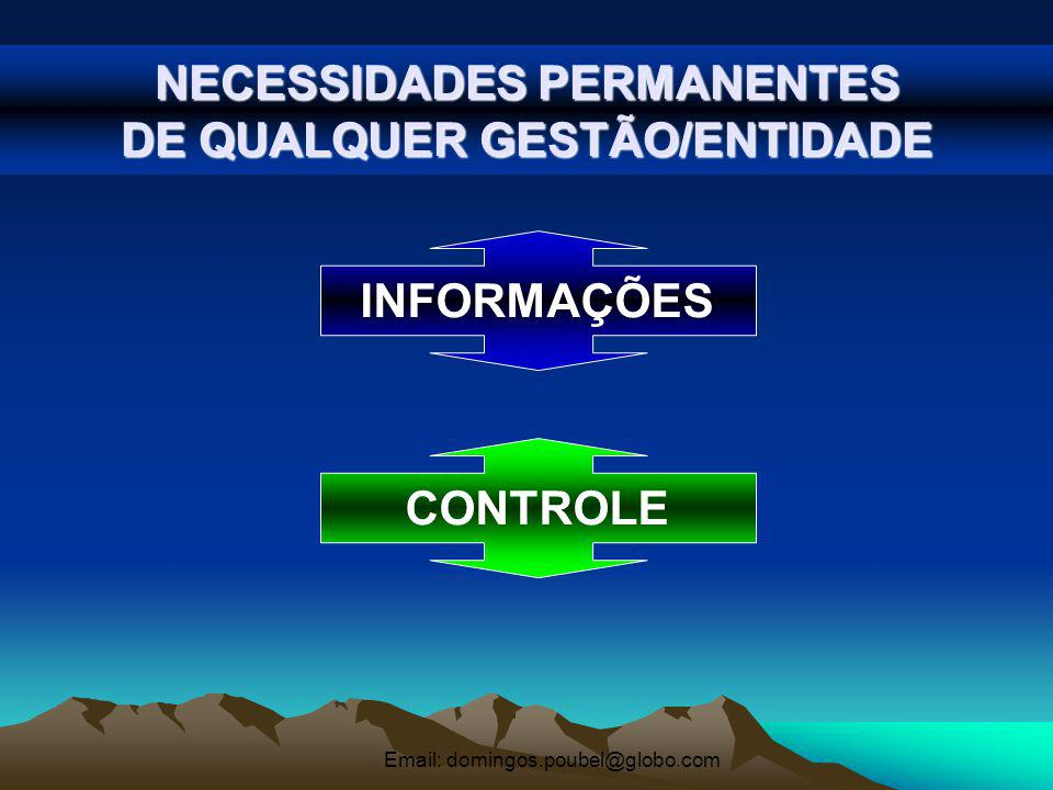 NECESSIDADES PERMANENTES DE QUALQUER GESTÃO/ENTIDADE