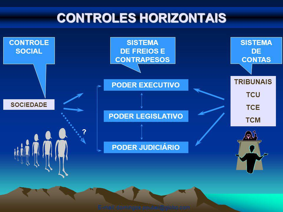 CONTROLES HORIZONTAIS