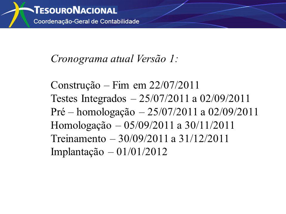 Testes Integrados – 25/07/2011 a 02/09/2011
