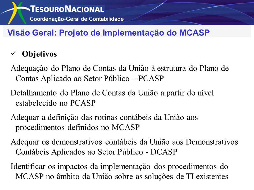 Implementação MCASP – Objetivos