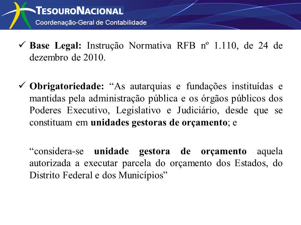 Base Legal: Instrução Normativa RFB nº 1