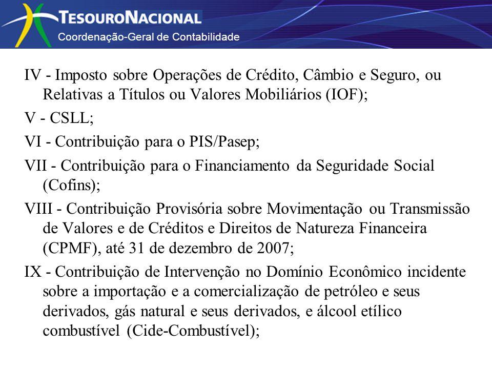 IV - Imposto sobre Operações de Crédito, Câmbio e Seguro, ou Relativas a Títulos ou Valores Mobiliários (IOF);