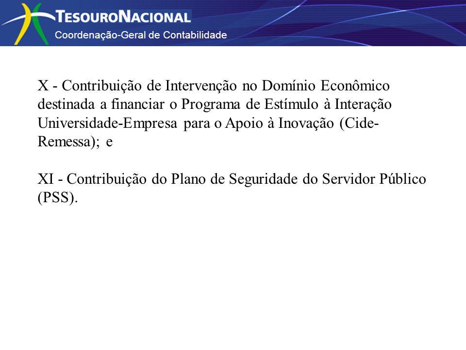 X - Contribuição de Intervenção no Domínio Econômico destinada a financiar o Programa de Estímulo à Interação Universidade-Empresa para o Apoio à Inovação (Cide-Remessa); e