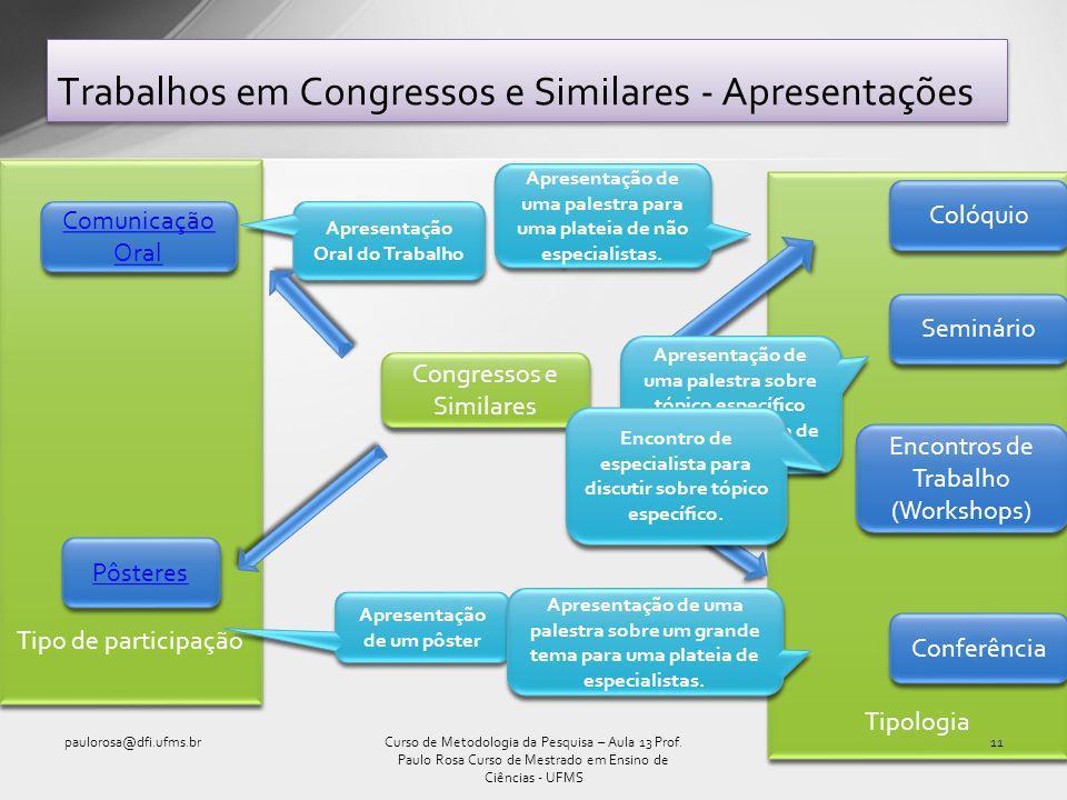 Trabalhos em Congressos e Similares - Apresentações