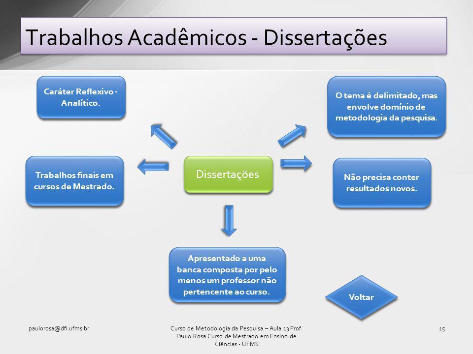 Trabalhos Acadêmicos - Dissertações