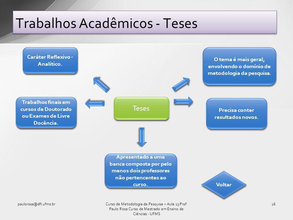 Trabalhos Acadêmicos - Teses