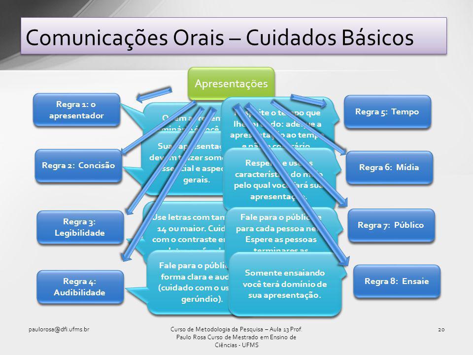Comunicações Orais – Cuidados Básicos