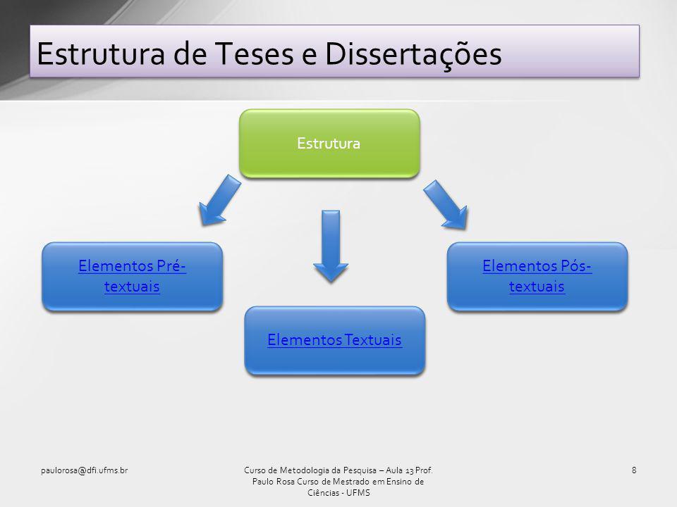 Estrutura de Teses e Dissertações
