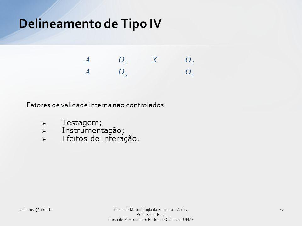 Delineamento de Tipo IV