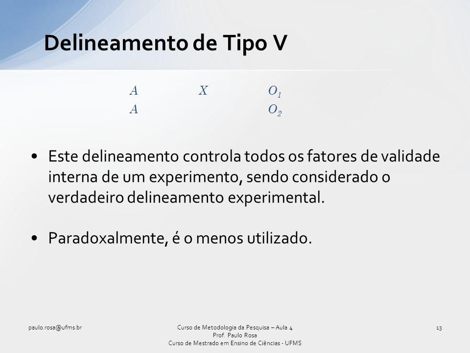 Delineamento de Tipo V A. X. O1. O2.