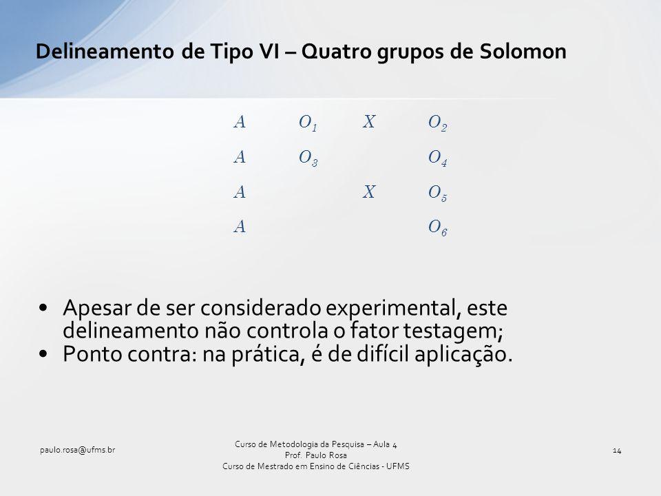Delineamento de Tipo VI – Quatro grupos de Solomon