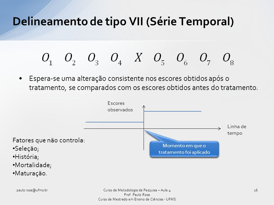 Delineamento de tipo VII (Série Temporal)