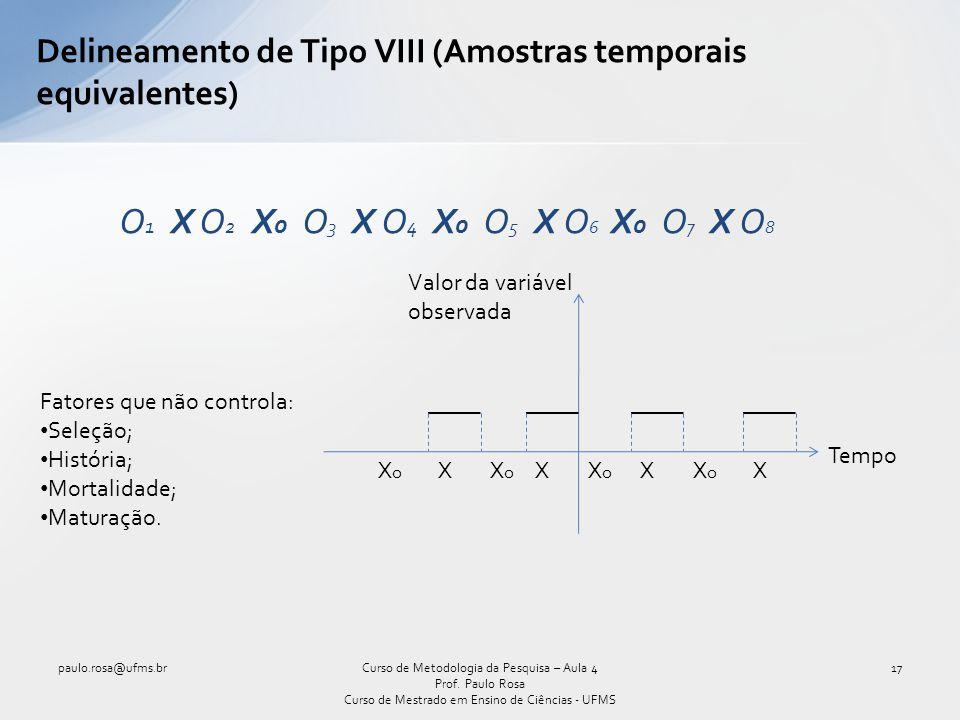 Delineamento de Tipo VIII (Amostras temporais equivalentes)