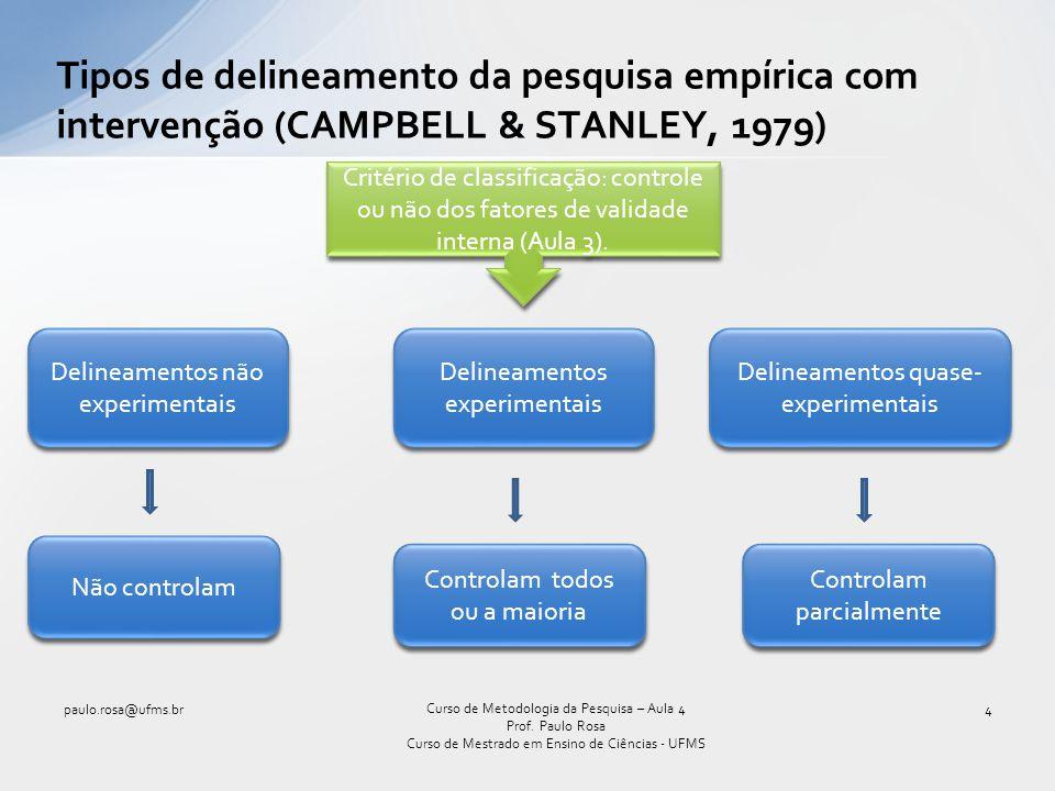 Tipos de delineamento da pesquisa empírica com intervenção (CAMPBELL & STANLEY, 1979)