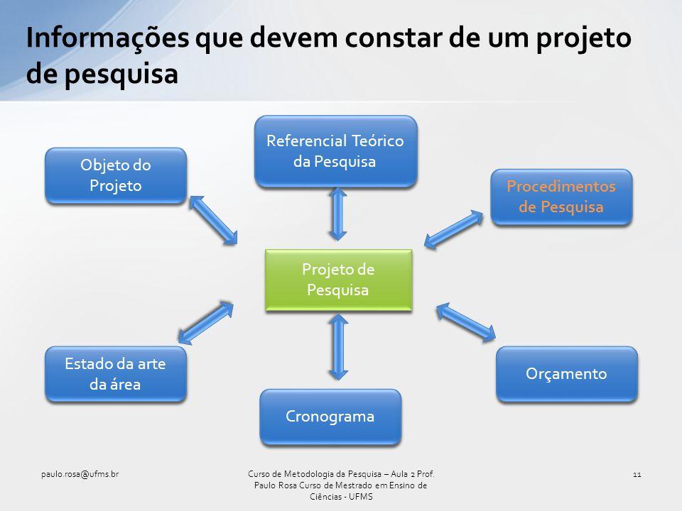 Informações que devem constar de um projeto de pesquisa